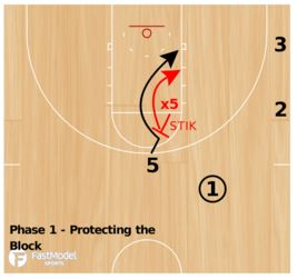defensive-drills-bigs1