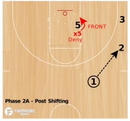 defensive-drills-bigs2