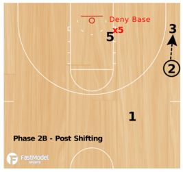 defensive-drills-bigs3