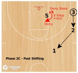 defensive-drills-bigs4