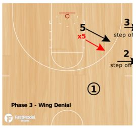 defensive-drills-bigs5