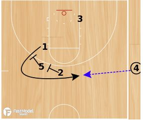 basketball-plays-elbow-stagger2