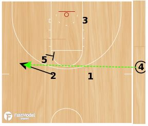 basketball-plays-elbow-stagger3