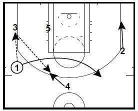 basketball-plays-spurs1