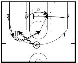 basketball-plays-spurs2