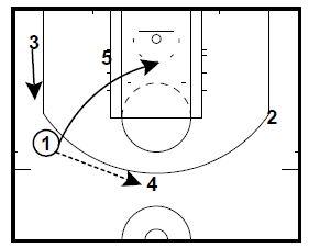 basketball-plays-spurs3