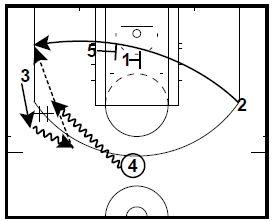 basketball-plays-spurs4