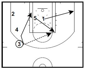 basketball-plays-spurs5