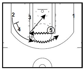 basketball-plays-spurs6