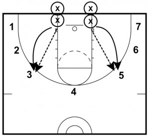 plus-4-minus-4-shooting