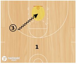 basketball-drill-game-like-finishes2