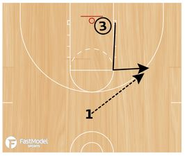 basketball-drill-game-like-finishes3