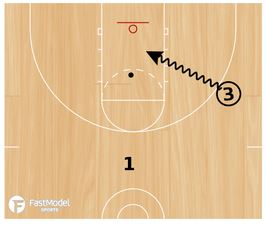 basketball-drill-game-like-finishes4