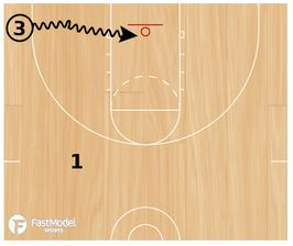 basketball-drill-game-like-finishes5