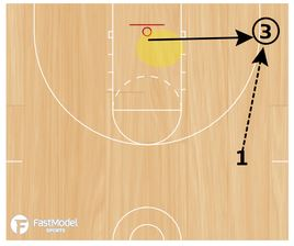 basketball-drill-game-like-finishes6