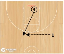 basketball-drill-game-like-finishes7