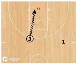 basketball-drill-game-like-finishes8