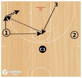 basketball-drills-zone-shooting1