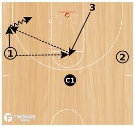 basketball-drills-zone-shooting1