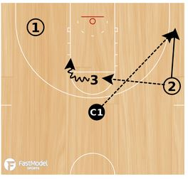 basketball-drills-zone-shooting2