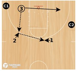 basketball-drills-zone-shooting3