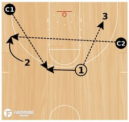 basketball-drills-zone-shooting4