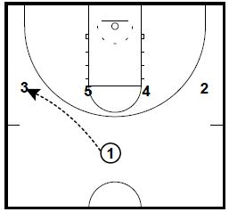 basketball-plays-butler1