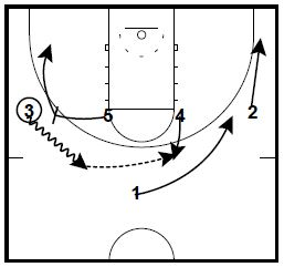 basketball-plays-butler2