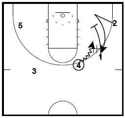 basketball-plays-butler3