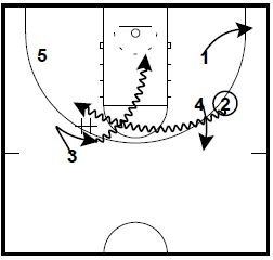 basketball-plays-butler4