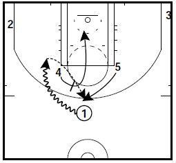 basketball-plays-celtic1