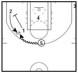 basketball-plays-celtic2