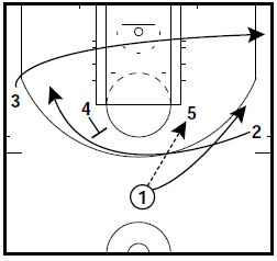 basketball-plays-celtic3