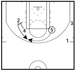 basketball-plays-celtic4