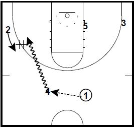 basketball-plays-isu1