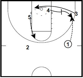 basketball-plays-isu3
