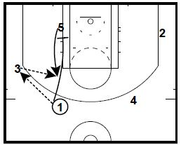 basketball-plays-spurs-4-out-down1