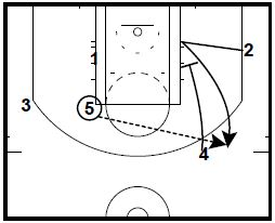 basketball-plays-spurs-4-out-down2
