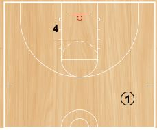 Basketball Drills: Softball Shooting Drill
