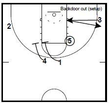 basketball-plays-princeton-ucla3