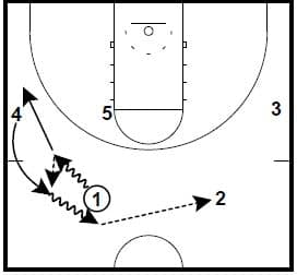 princeton-offense-zone-set1