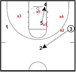 princeton-offense-zone-set4