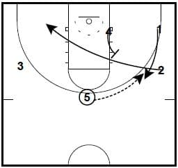 basketball-plays-michigan2