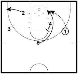 basketball-plays-michigan3