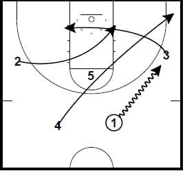 basketball-plays-sfa1