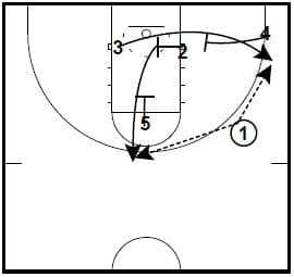 basketball-plays-sfa2