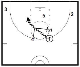 basketball-plays-under-ball-screen2