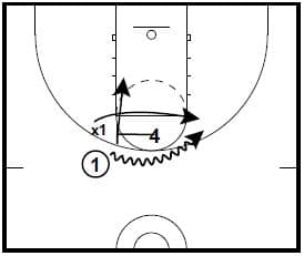 basketball-plays-under-ball-screen3