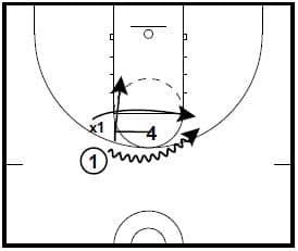 basketball-plays-under-ball-screen3