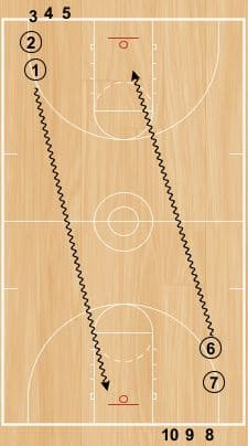 Basketball drills layups